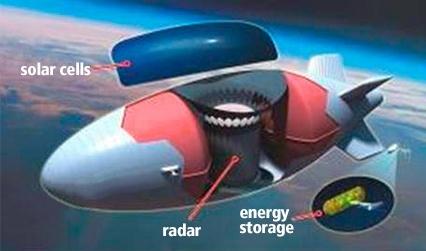 Giner aerospace electrolyzer